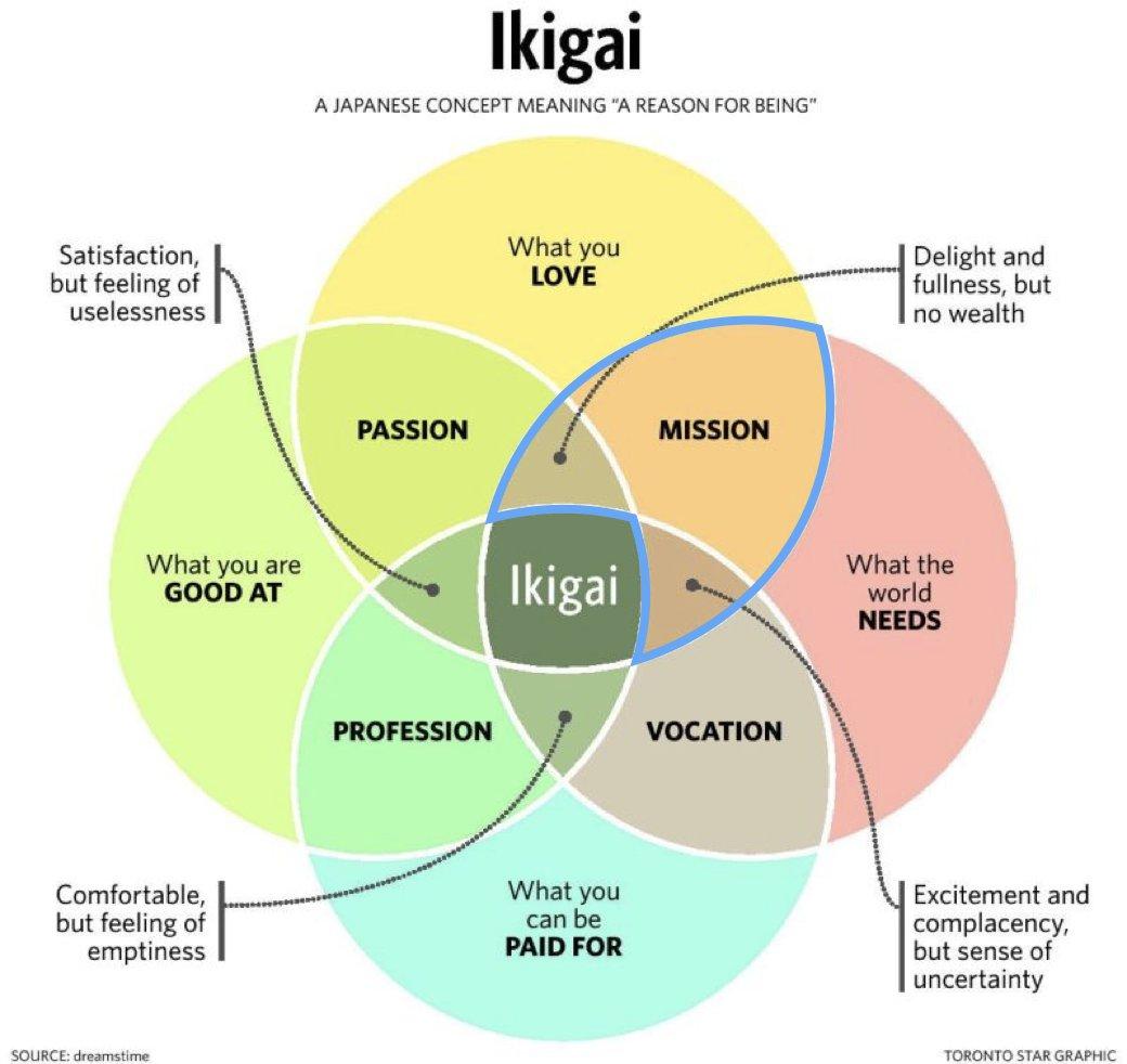 ikigai6