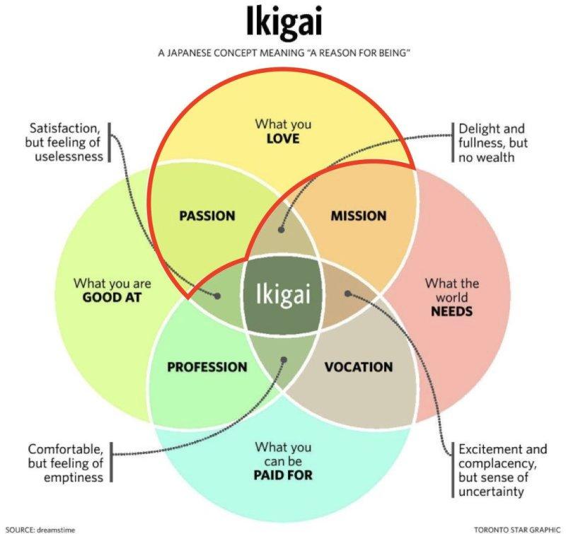 ikigai7