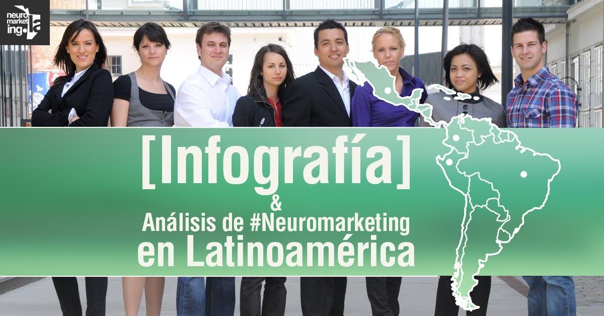 [Infografía] & Análisis de #Neuromarketing en Latinoamérica