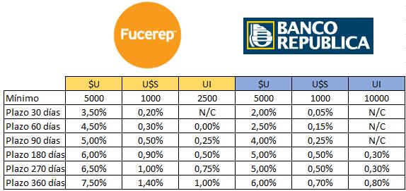 comparativa_fucerep_vs_brou
