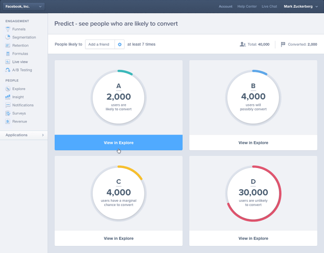 Mixpanel Launches Predict, An Analytical 'Magic 8&Ball' For User Engagement