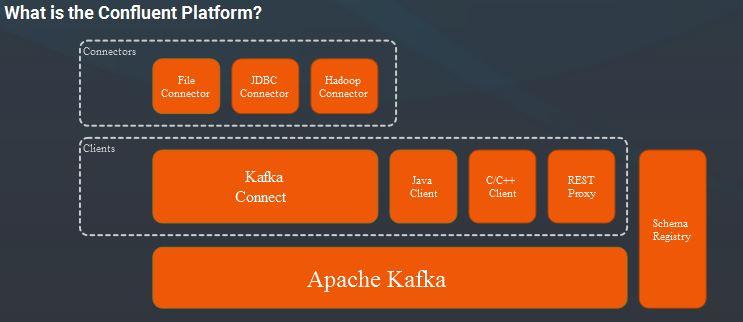 Spark, Kafka & machine learning: 10 big data start-ups taking analytics to the next level