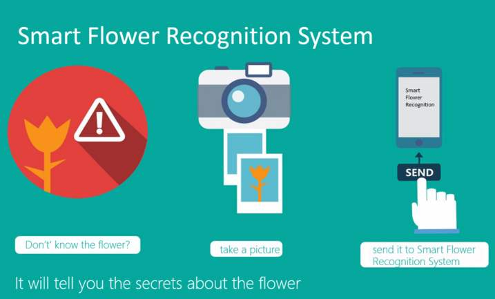 Machine Learning For Flower Recognition