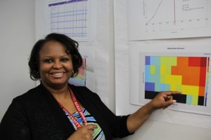 Delaware State Using Data Science to Improve Retention