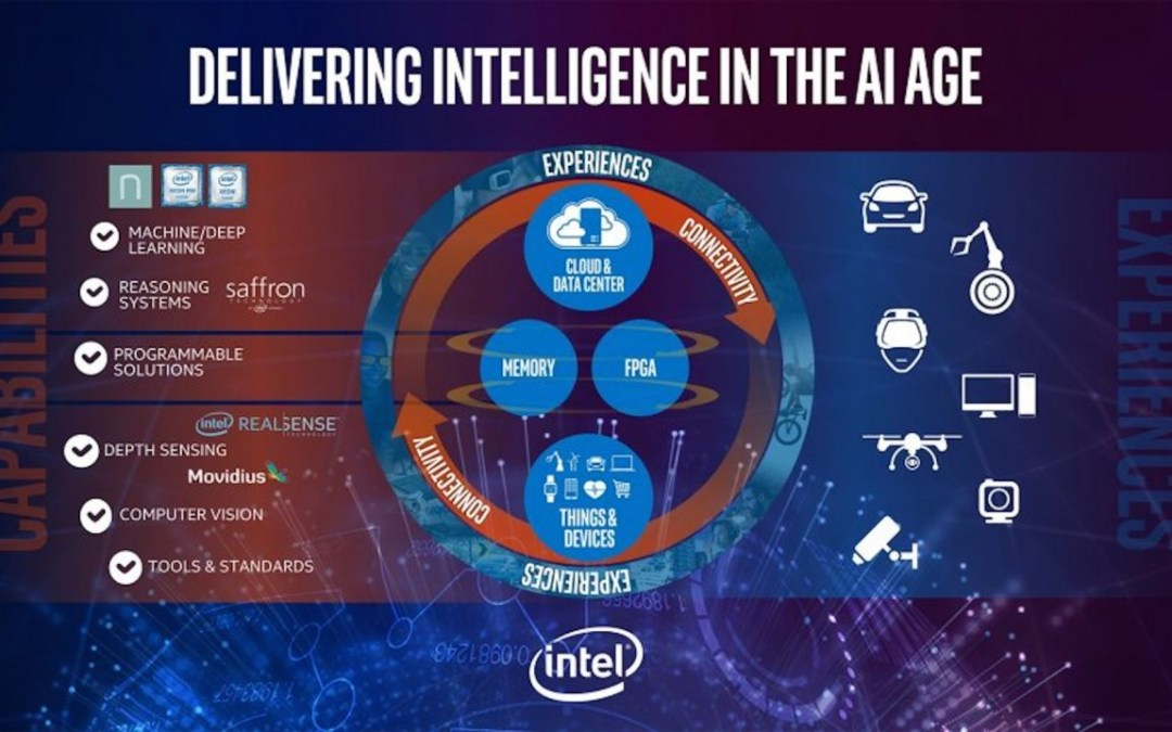 Intel bets big on AI 'for business and society'