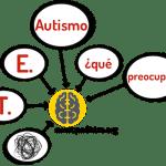 Autismo: algunas cosas que nos preocupan