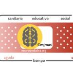 Los problemas crónicos en neuropediatría