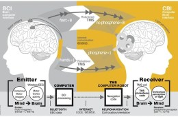 This image is a diagram which shows how the communication system works.