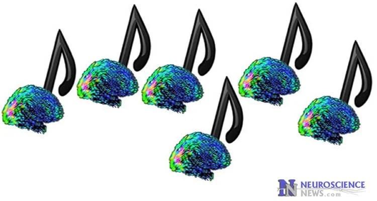 Neurological Notes: How We Process Music