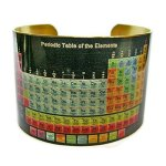 Handmade-Periodic-Table-Vintage-Style-Brass-Cuff-Bracelet-0