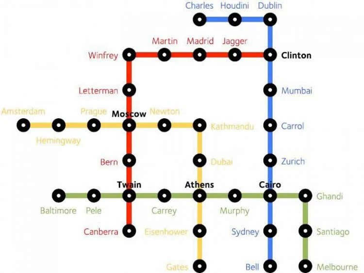 Subway Map Of The Brain.How Your Brain Learns To Ride The Subway Neuroscience News
