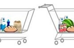 Image shows 2 shopping carts.
