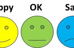 Image shows a happy face, a sad face and a neurtral face.
