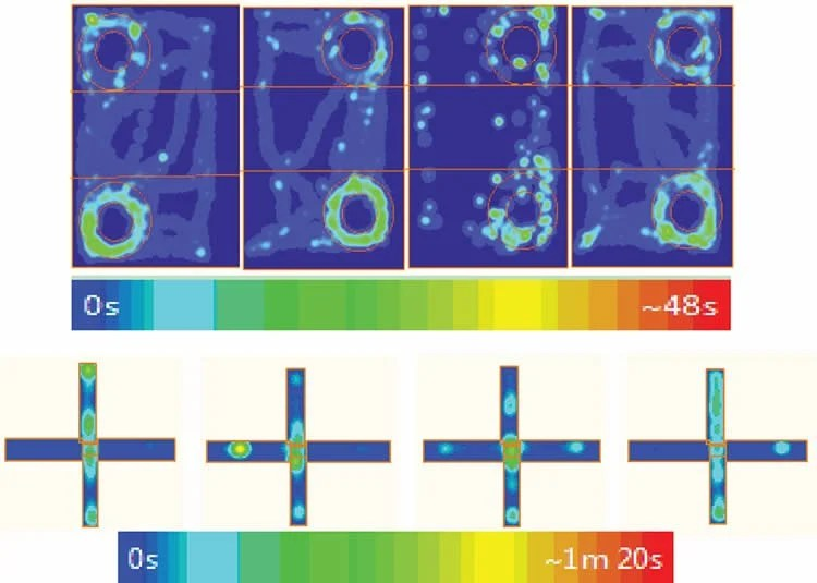 Image shows the mouse movement patterns.
