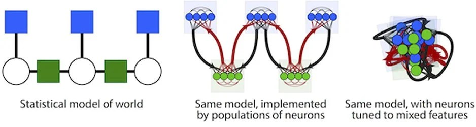 Image shows diagrams of neural networks.