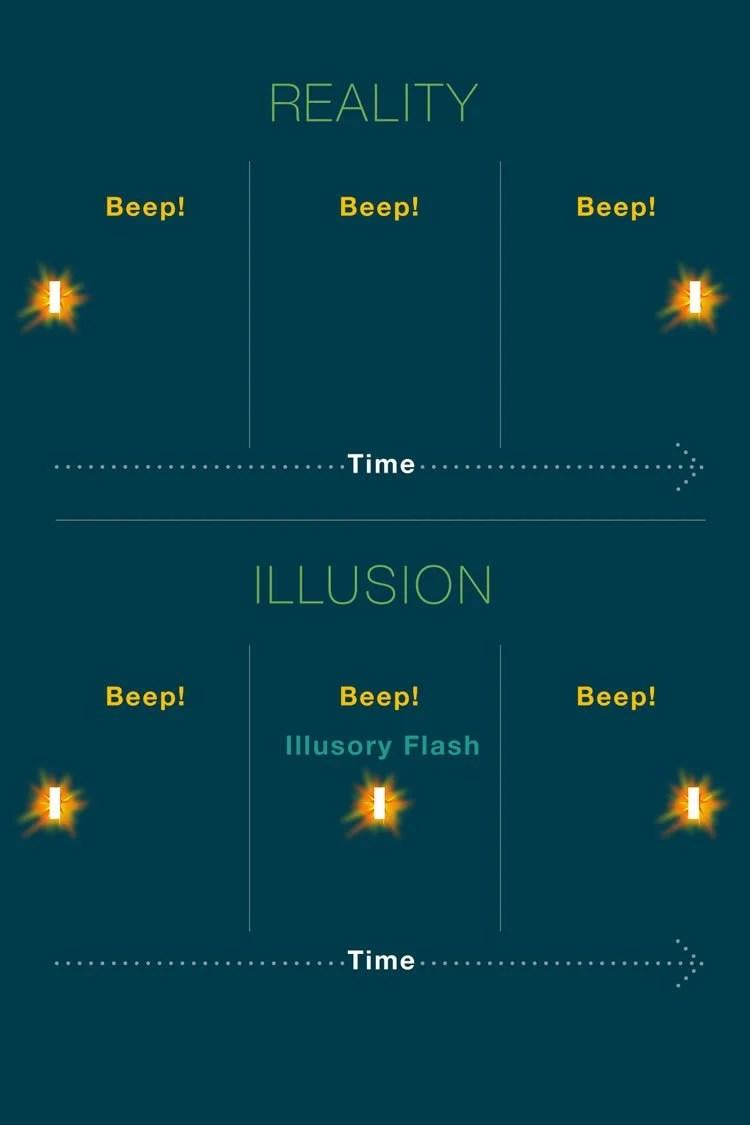 Time-Traveling Illusion Tricks the Brain - Neuroscience News