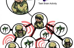 This is an illustration of a brain and soldiers