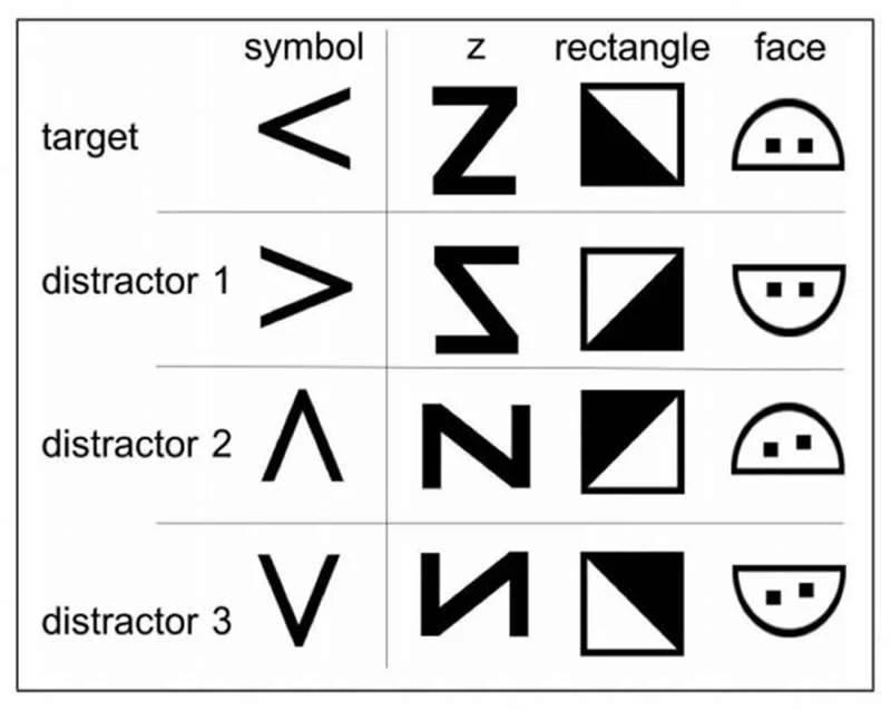 This shows test symbols