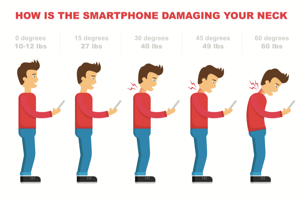 Smartphone causing neck pain