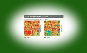 Simulation Urbaner Wärmeinseln