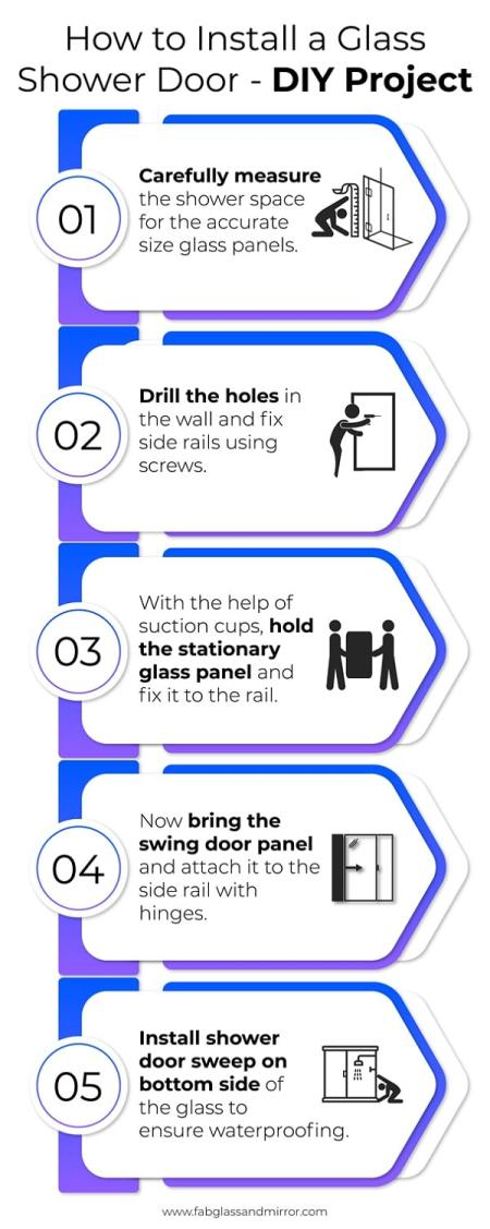 Steps to install a glass shower door properly