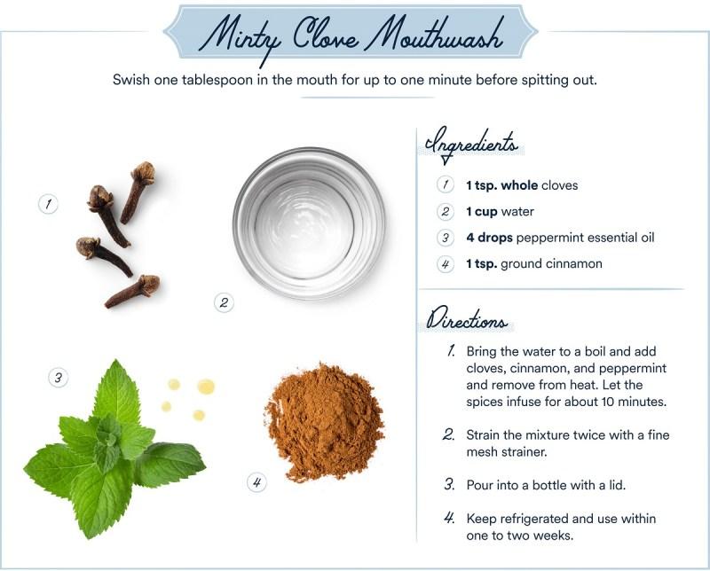 DIY mouthwash recipe - Minty Clove