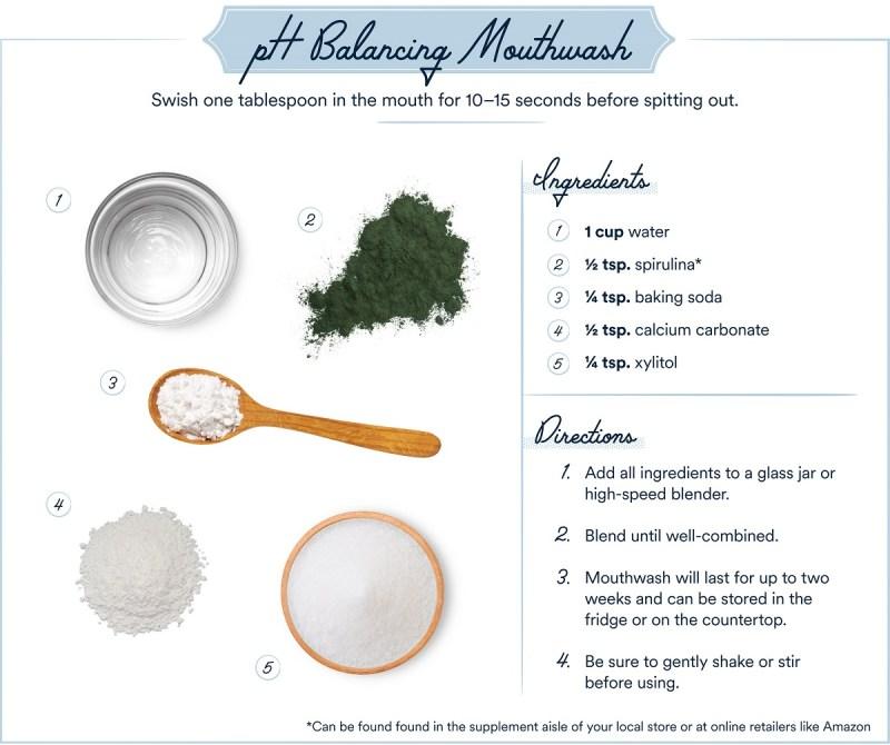 DIY mouthwash recipe - pH Balancing