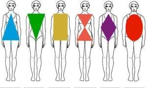 tipos-de-cuerpos-mujer