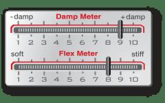 RaptorMeter