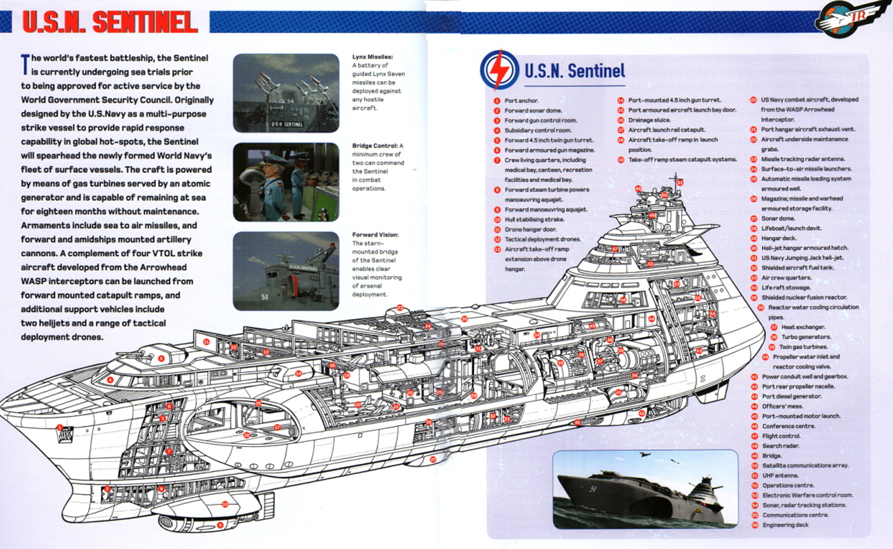 Thunderbirds Sentinel cutaway