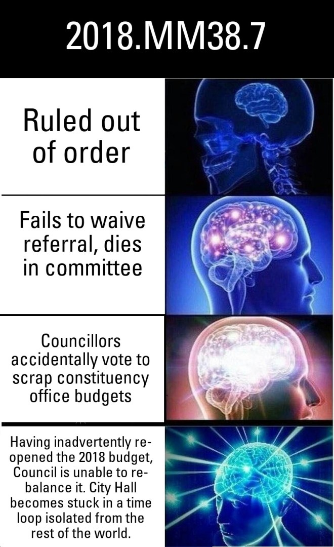 Small brain: ruled out of order.  Big brain: Fails to waive referral, dies in committee. Cosmic brain: councillors accidentally vote to eliminate constituency office budgets. Galactic brain: having inadvertently re-opened the 2018 budget, Council is unable to re-balance it. City Hall is frozen in a time loop, isolated from the outside world.