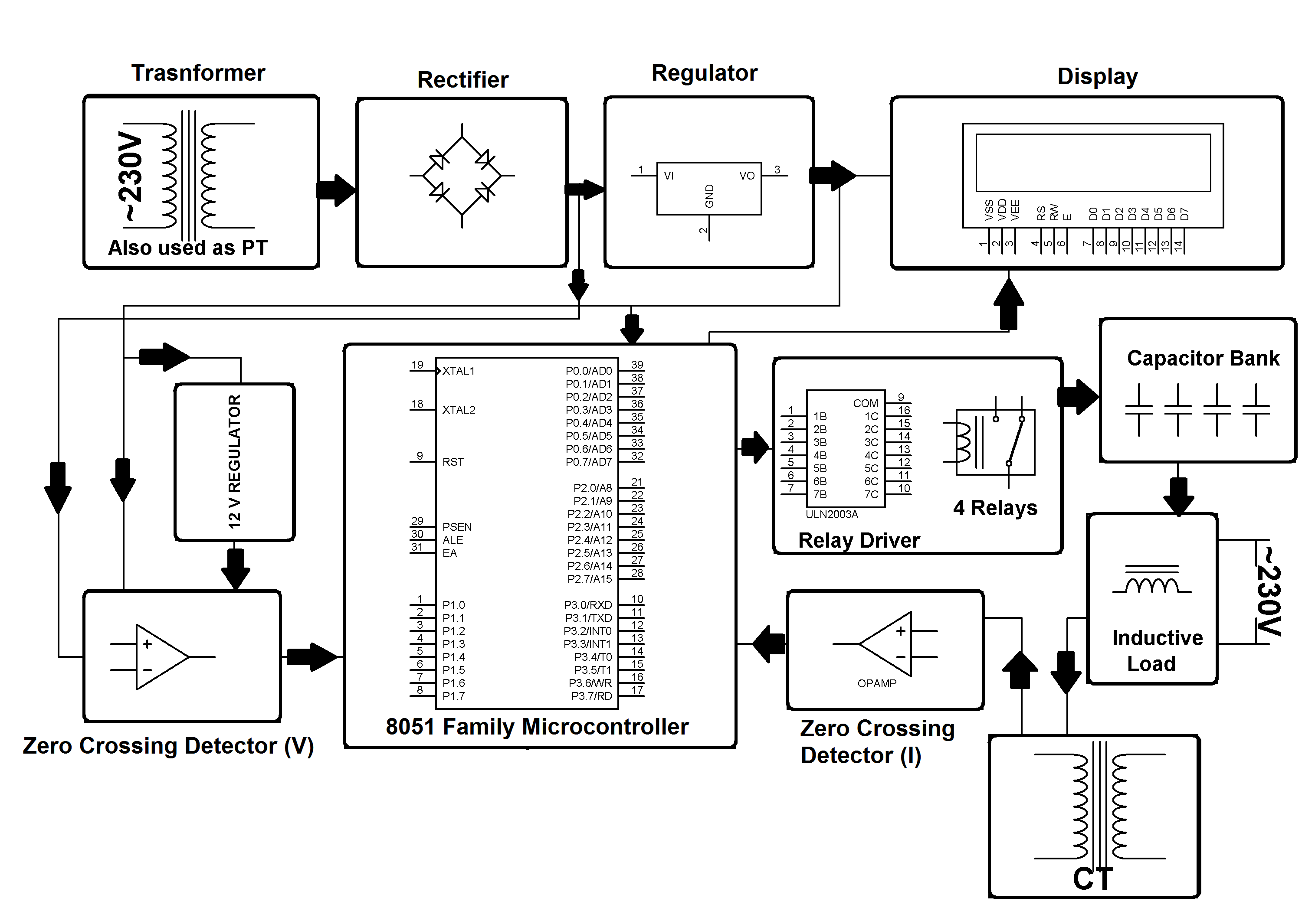 Block Diagram For Rfid Based Attendance System
