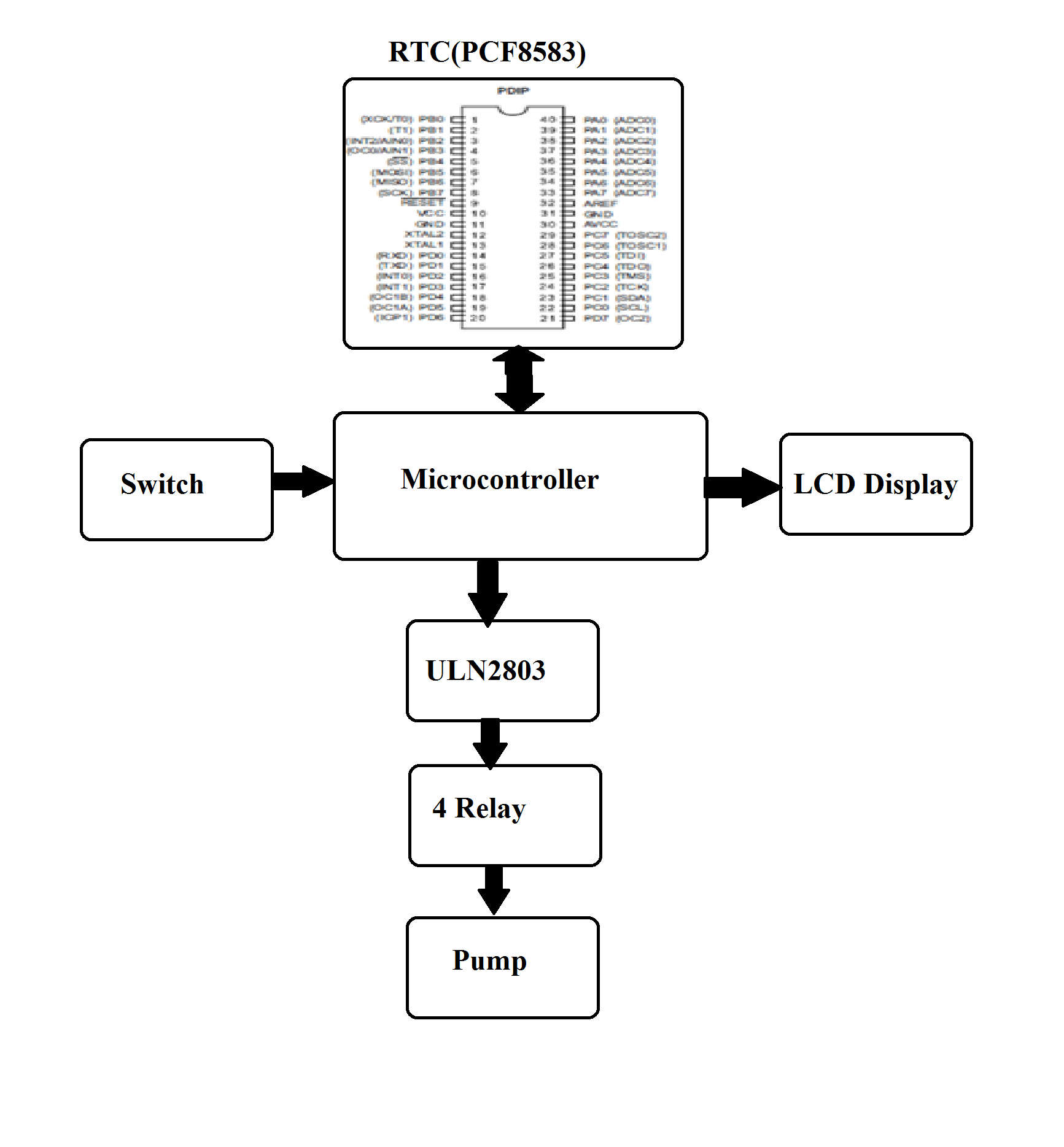Rtc Based Pump Switcher Project