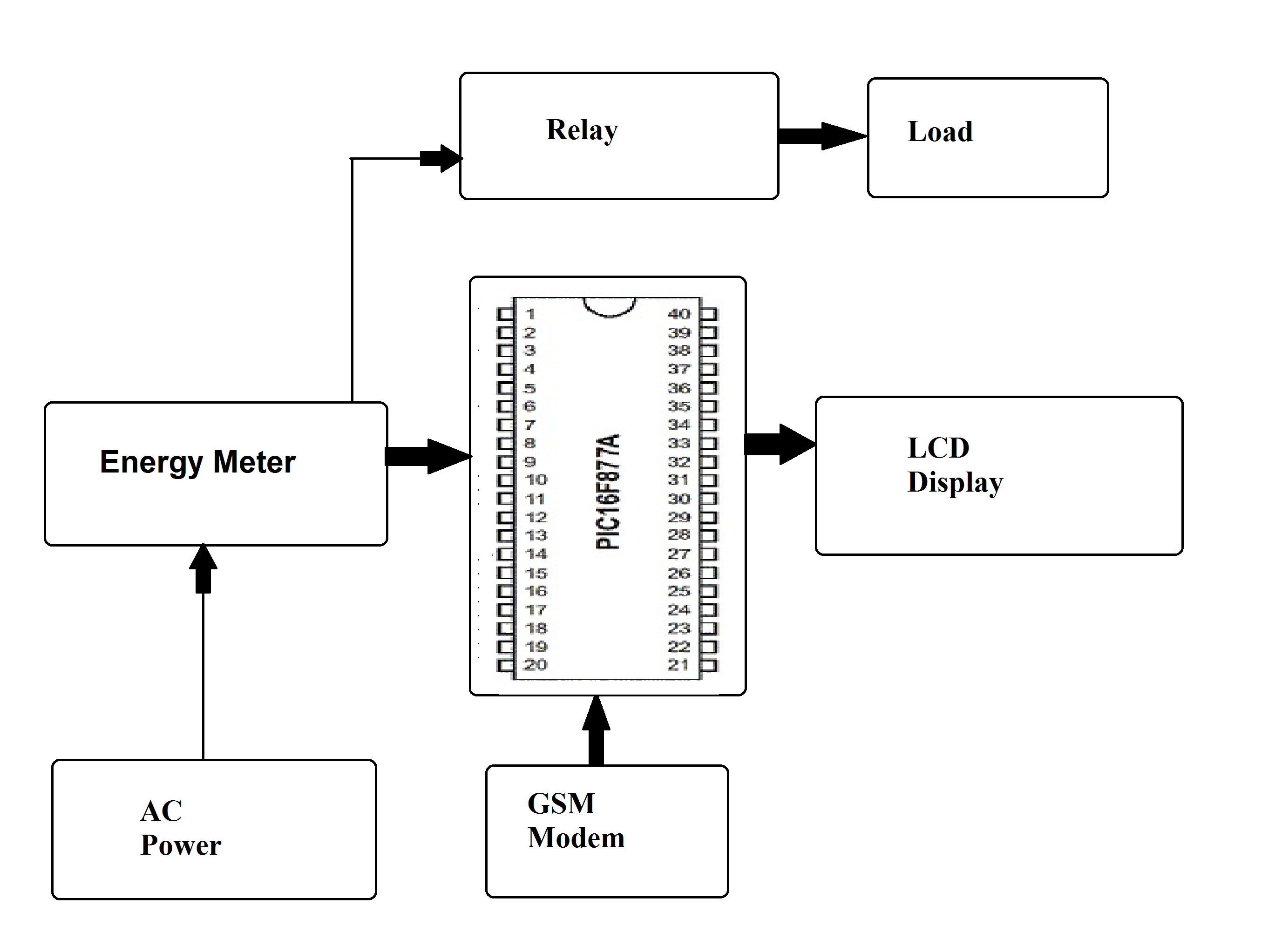 Swr Power Meter Diagram