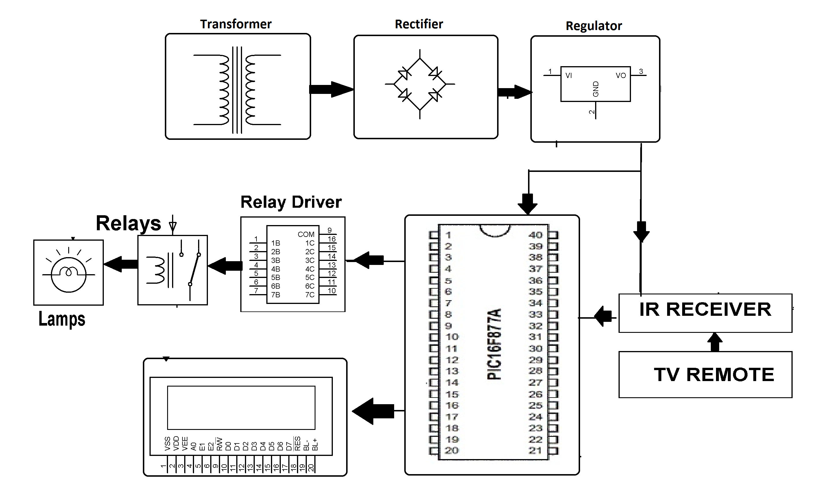 8 Channel Relay Board Circuit Diagram
