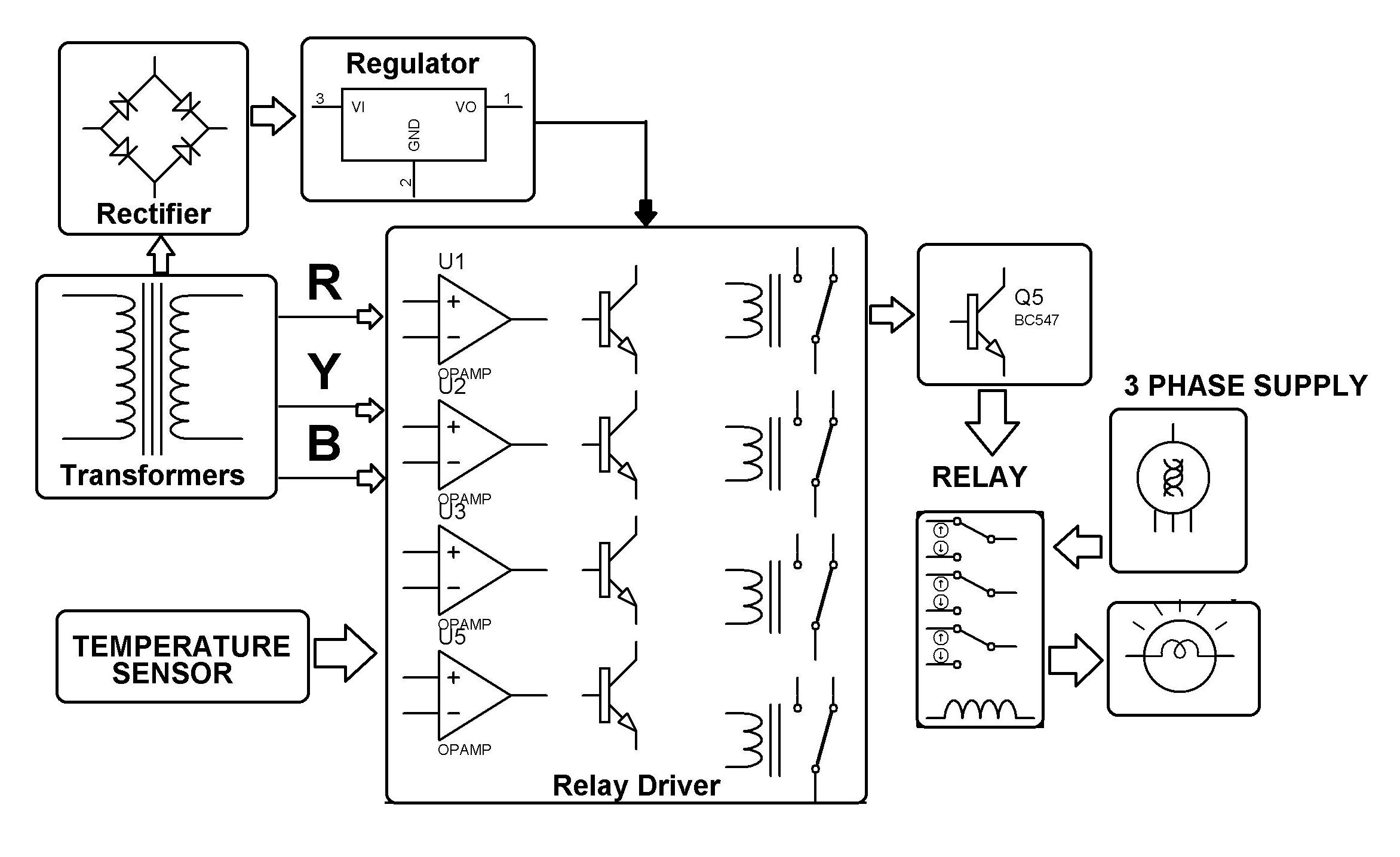 Single Phasing Of 3 Phase Induction Motor