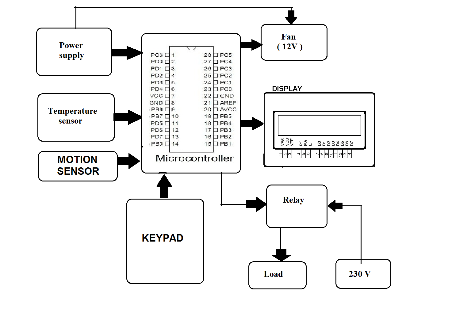 Motion Based Home Automation Amp Temperature Controller