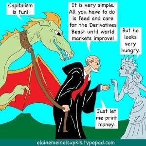 derivatives-beast