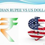 $ vs INR – debate