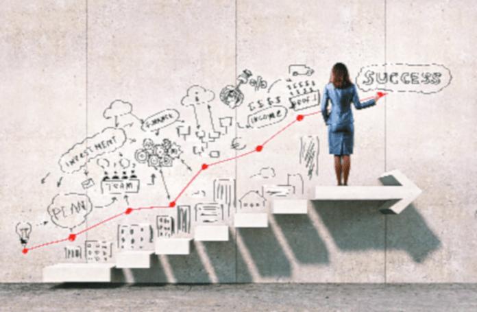 उद्यमिता में सफलता दिला सकती हैं ये तीन चीजें