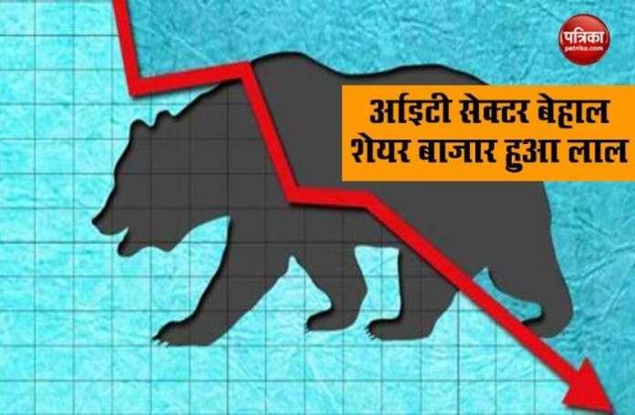 तिमाही नतीजों की वजह से शेयर बाजार में गिरावट, सेंसेक्स 269 अंक फिसला, निफ्टी 8900 से नीचे
