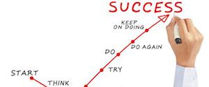 目標 達成 仕方 立て方 人生 仕事 1