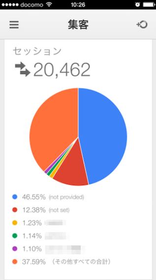 %e3%82%a2%e3%83%8a%e3%83%aa%e3%83%86%e3%82%a3%e3%82%af%e3%82%b9%e3%82%a2%e3%83%95%e3%82%9a%e3%83%aa%e3%80%80%e3%82%ad%e3%83%bc%e3%83%af%e3%83%bc%e3%83%88%e3%82%99%e3%80%80