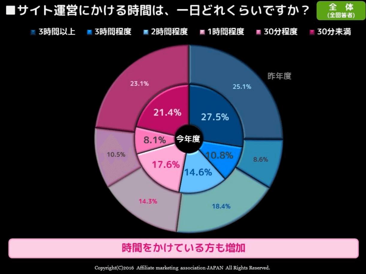 %e3%82%b9%e3%82%af%e3%83%aa%e3%83%bc%e3%83%b3%e3%82%b7%e3%83%a7%e3%83%83%e3%83%88-2016-11-17-23-18-49
