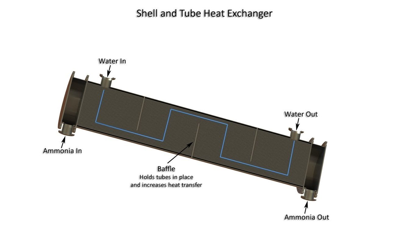 new.otec.heat.exchanger