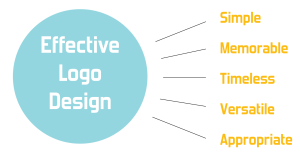 effective-logo-design_opt