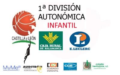 Crónica 1º Division Infantil Elecler Caja Rural Vs CBC Valladolid