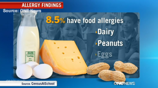 one-news-allergy