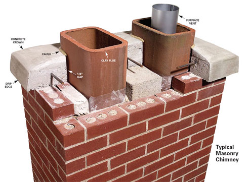 masonry chimney anatomy