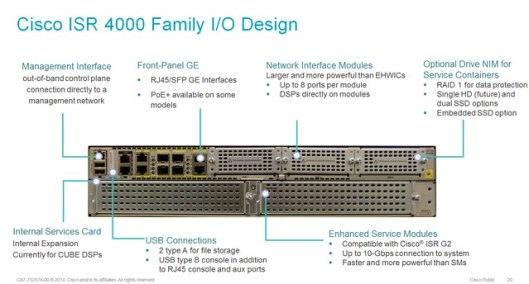 Isr4000design